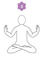 meditazione_cuore_2