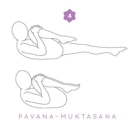 pavana-muktasana - Sequenza yoga per il mal di schiena