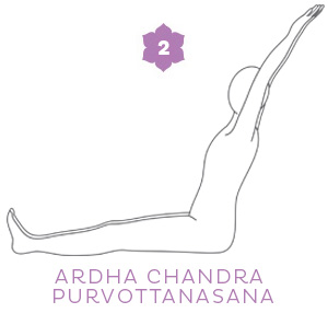 Sequenza yoga: Saluto alla Luna