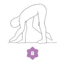 Sequenza yoga per il sistema nervoso