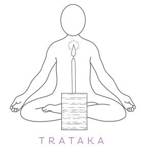 Yoga per gli occhi: trataka