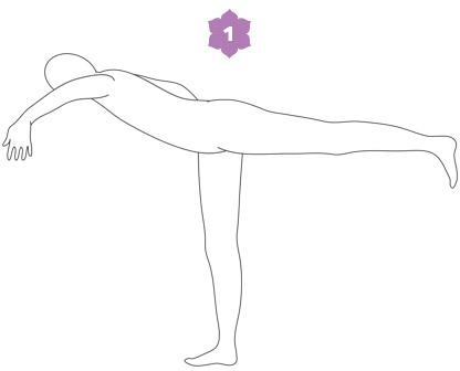 Estate Sul Tappetino - Hatha Yoga - prima lezione: Bhagavat-asana,