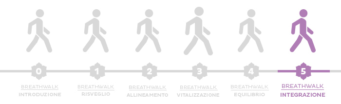 Yoga e camminata: un programma di Breathwalk