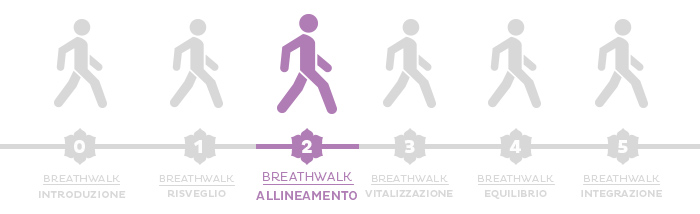 Breathwalk: la seconda fase, l'allineamento