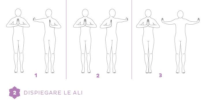 Esercizi di equilibrio per il Breathwalk: Dispiegare le Ali
