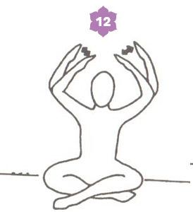 sequenzaperleenergie12