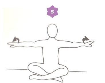 Sequenza di Kundalini Yoga per rigenerare le energie - 5