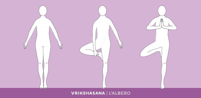 Vrikshasana - come eseguire la posizione dell'albero
