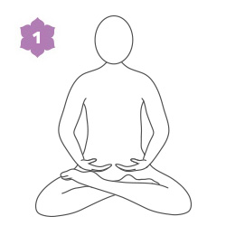 Shanti Mudra - il gesto della pace - 1