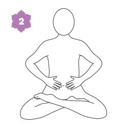 Shanti Mudra - il gesto della pace - 2