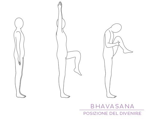 Bhavasana, la posizione del divenire
