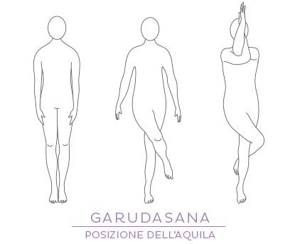 Garudasana, la posizioen dell'aquila