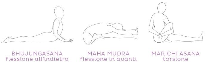 esempi di flessioni e torsioni nello yoga