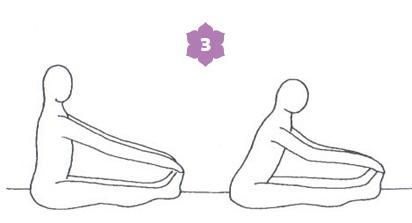 yoga per il diaframma - esercizio 3