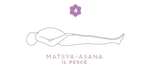 Matsya-asana, la posizione del pesce