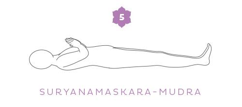 Surya namaskara Mudra - il gesto del saluto al sole